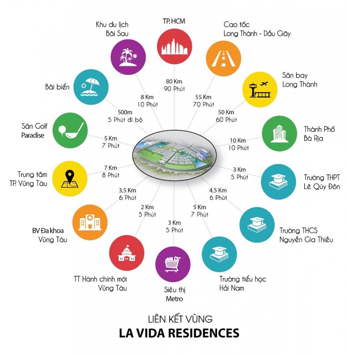 Kết nối vùng Khu đô thị Lavida Residences